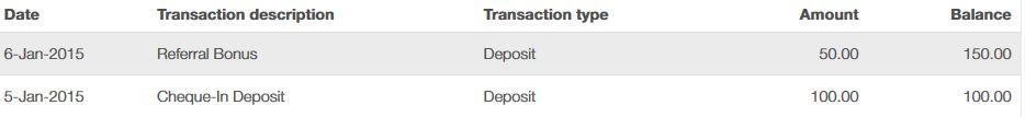 Tangerine Bank $50 Bonus Deposit
