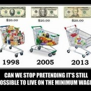 minimum wage budget living