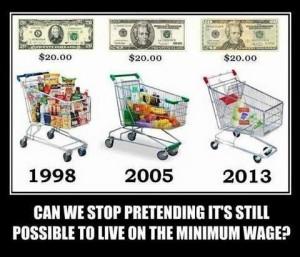 minimum wage budget living