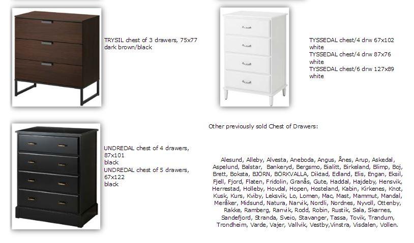 ikea recalled drawer 3