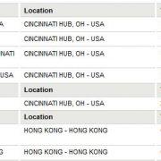 funny dhl shipping logistics