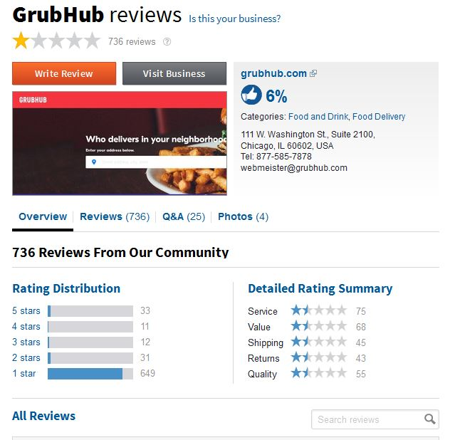 grub-hub-review