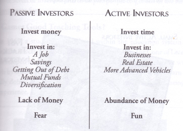 Passive and Active Investors