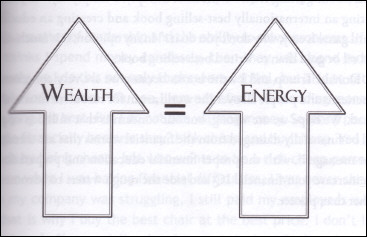 wealth up, energy up