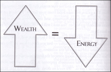 wealth up, energy down